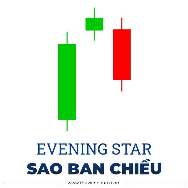 Mô hình nến Evening Star   Mô hình nến Sao hôm