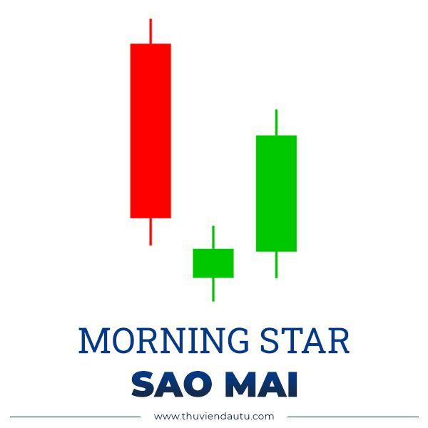 Mô hình nến Morning Star   Mô hình nến Sao mai