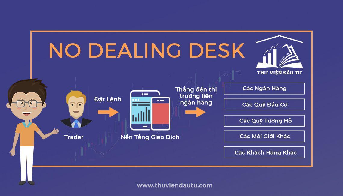 Sàn no dealing desk là gì?