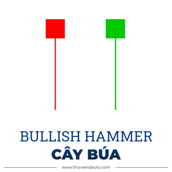 Mô hình nến Bullish Hammer | Mô hình nến cây búa