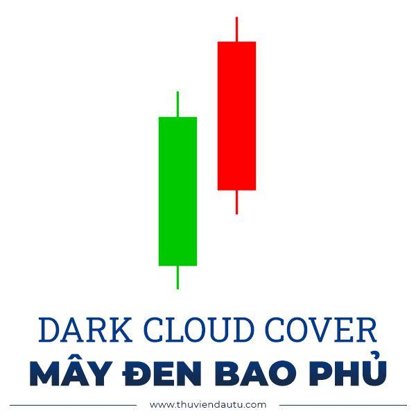 mo hinh nen dark clound cover may den bao phu